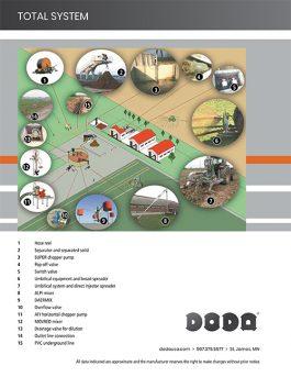 Total Doda Solution Thumbnail Image